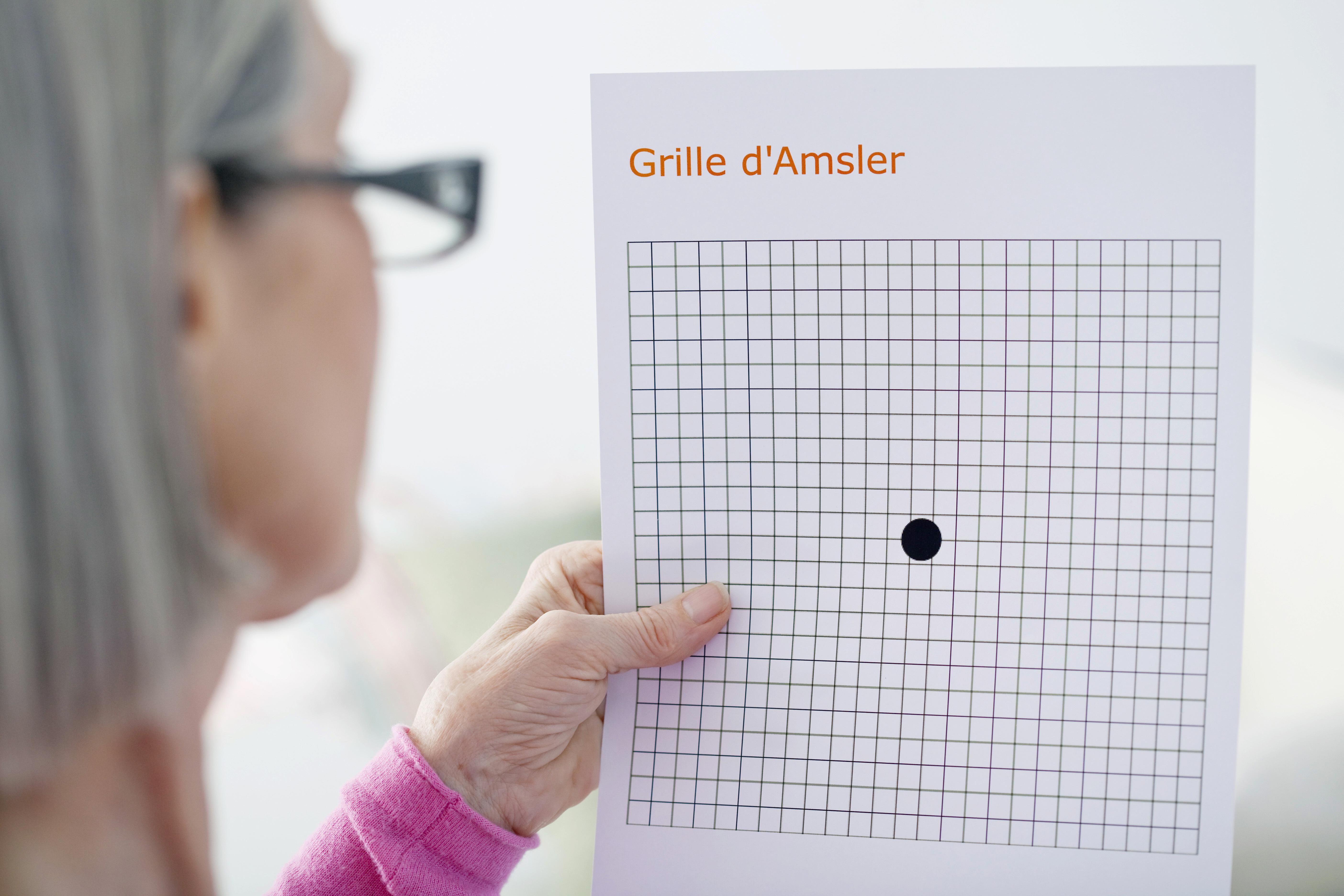 Ett sätt att testa sin syn är genom att använda ett så kallat Amslerkort.